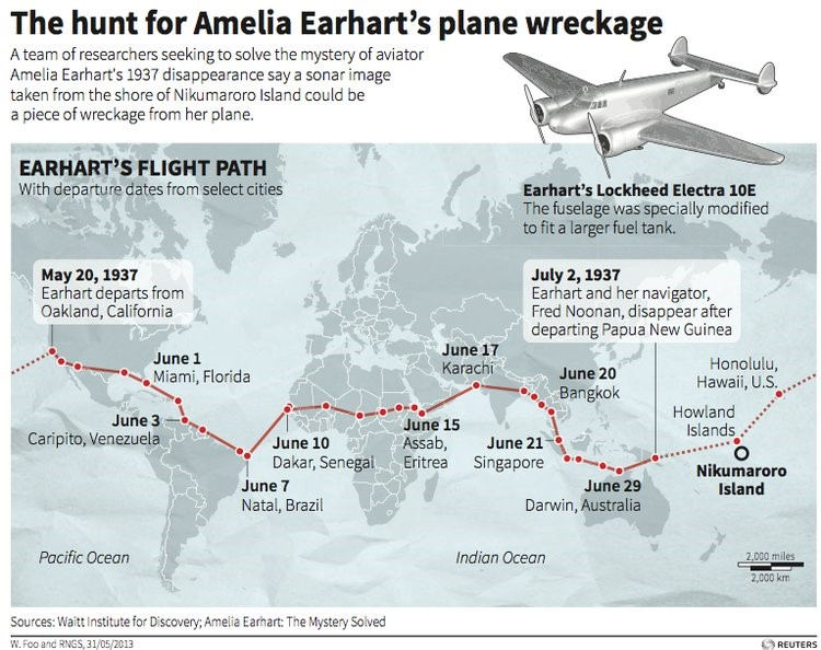 amelia earhart 2